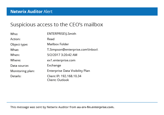 Exchange Server Auditing with Netwrix Auditor